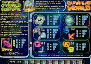 The Main Features of Outta This World Online Slot Explained